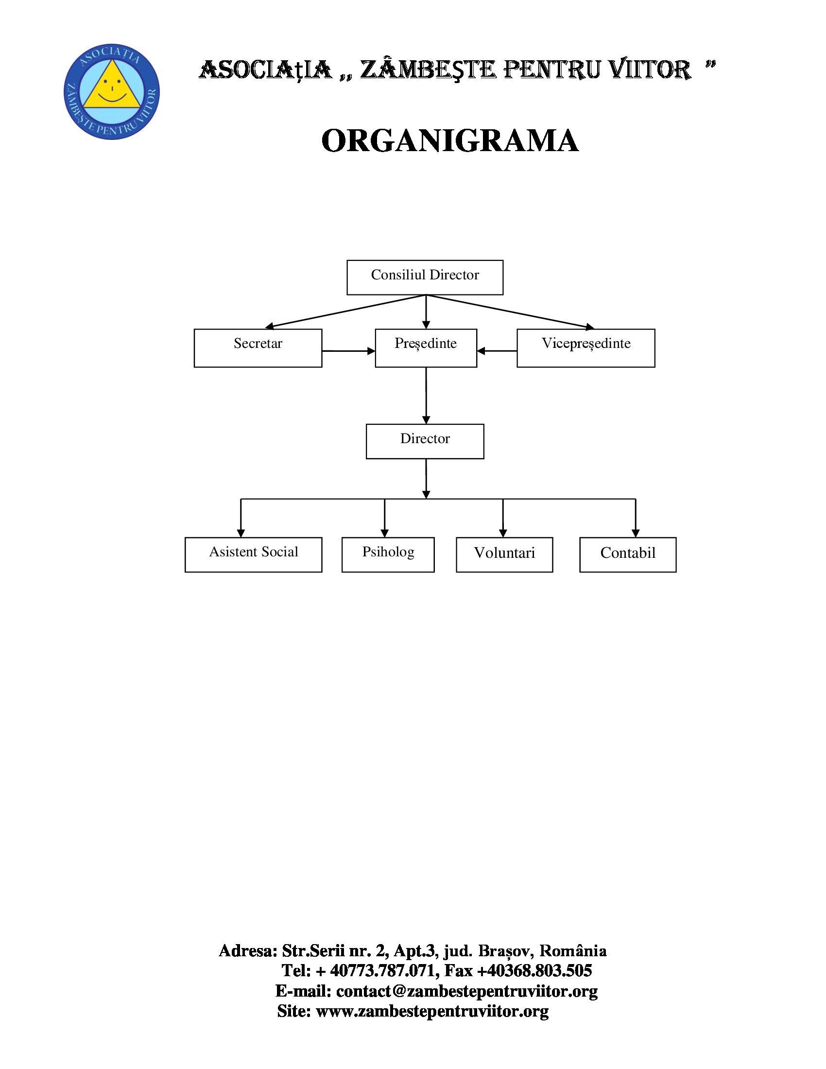 organigrama-azpv